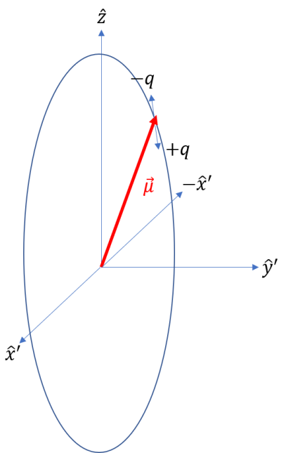 25 motion in rotating frame